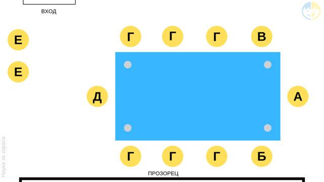 разпределение на местата в конферентната зала къде да седнете по време на среща